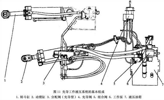 液压系统结构原理图