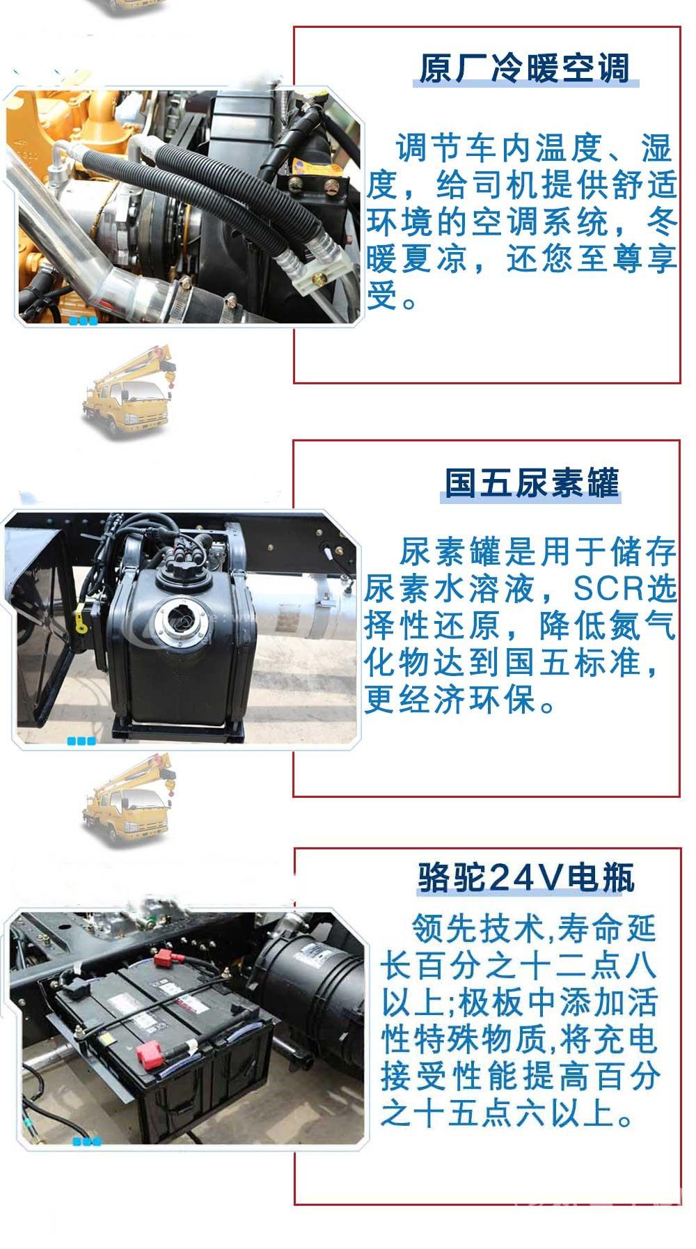 东风多利卡18米曲臂式高空作业车图片3