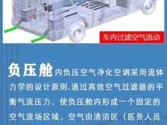 江铃福特V348(中国六)层流负压救护车